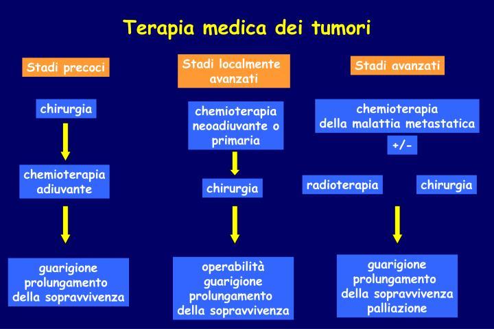 Terapia medica dei tumori