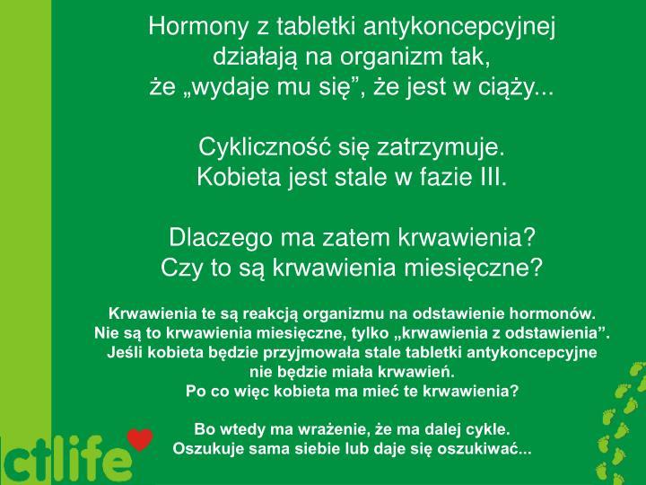 Hormony z tabletki antykoncepcyjnej