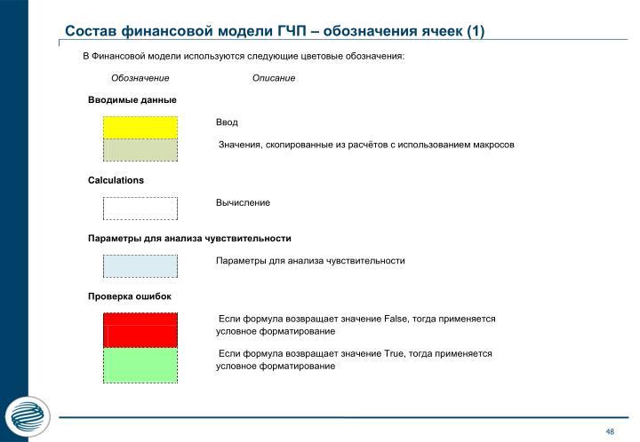 Состав финансовой модели ГЧП – обозначения ячеек (1)