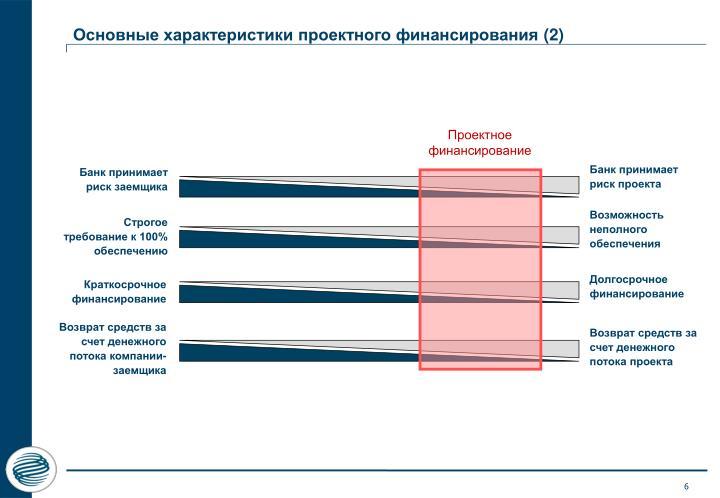 Основные характеристики проектного финансирования