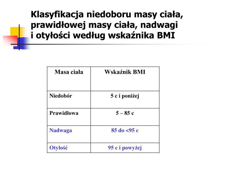 Klasyfikacja niedoboru masy ciała, prawidłowej masy ciała, nadwagi