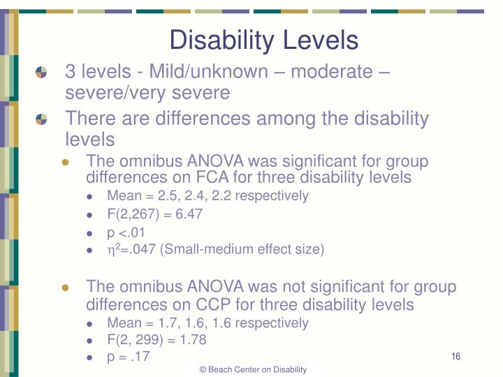 Disability Levels