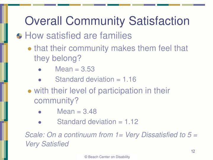 Overall Community Satisfaction