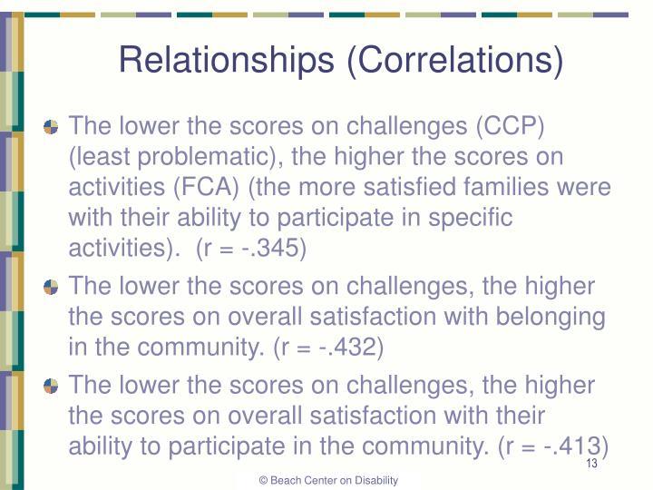 Relationships (Correlations)
