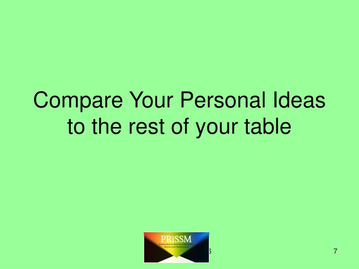 Compare Your Personal Ideas to the rest of your table
