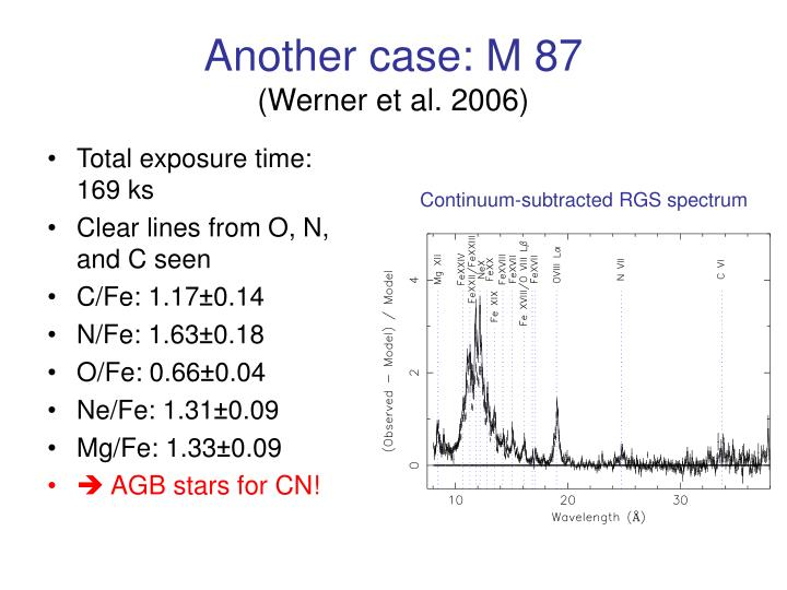 Another case: M 87