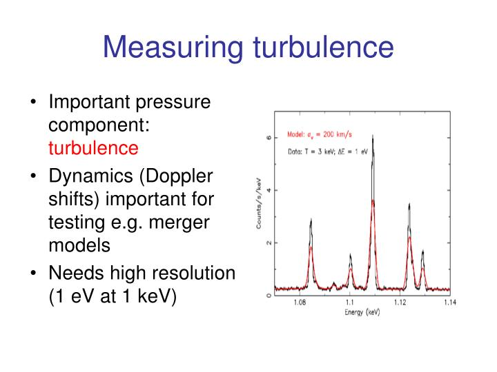 Measuring turbulence