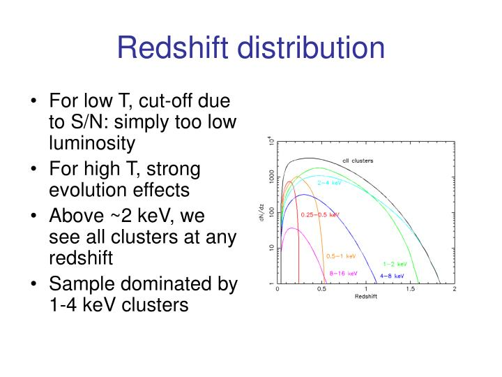 Redshift distribution