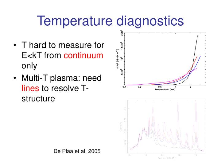 Temperature diagnostics