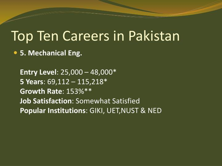 Top Ten Careers in Pakistan