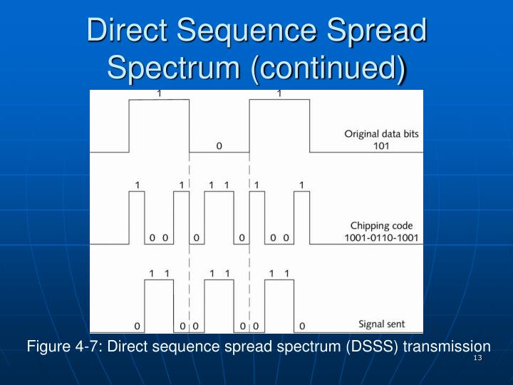 Direct Sequence Spread Spectrum (continued)