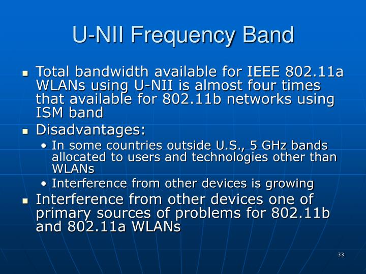 U-NII Frequency Band