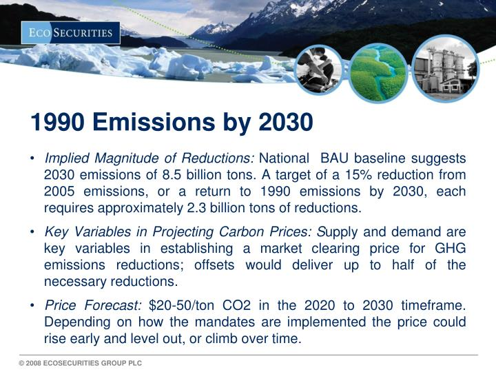 1990 Emissions by 2030