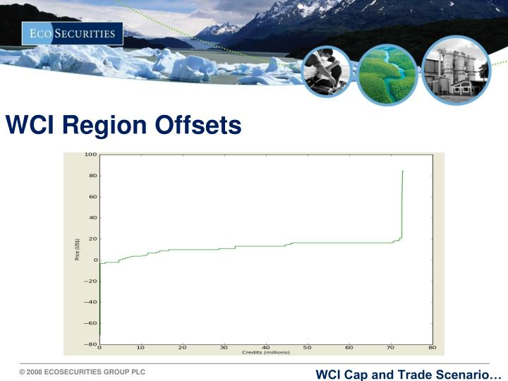WCI Region Offsets