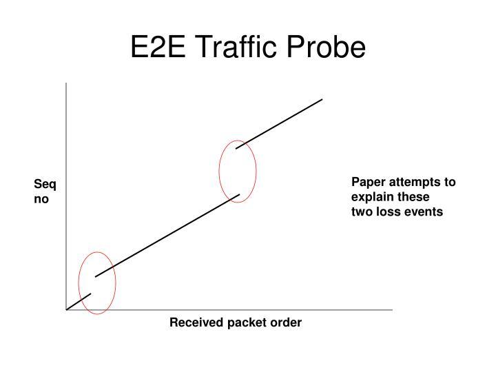 E2E Traffic Probe