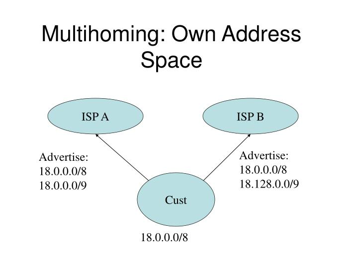 Multihoming: Own Address Space