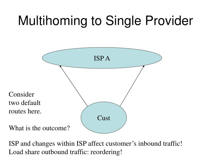 Multihoming to Single Provider