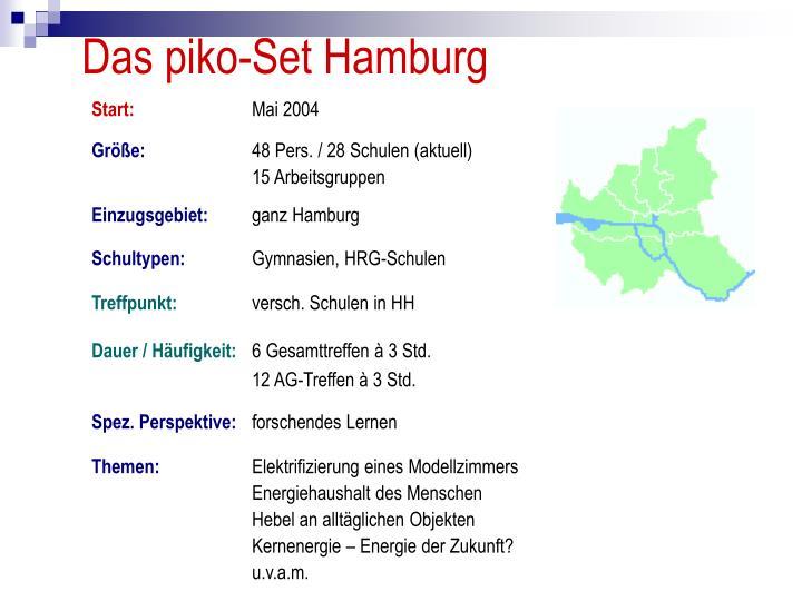 Das piko-Set Hamburg