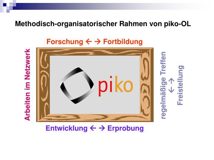 Methodisch-organisatorischer Rahmen von piko-OL