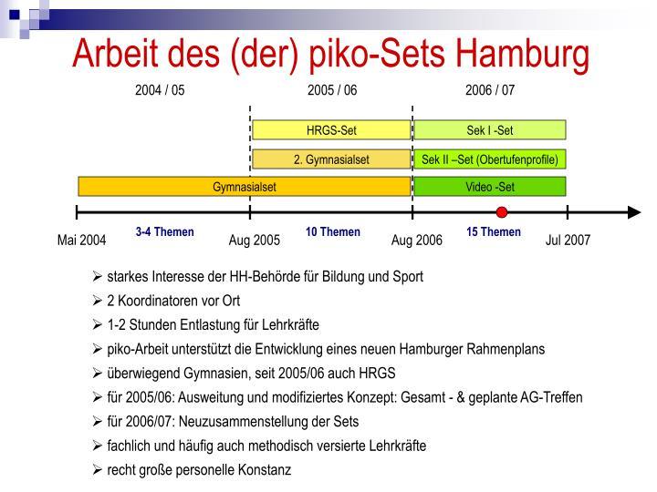 Arbeit des (der) piko-Sets Hamburg