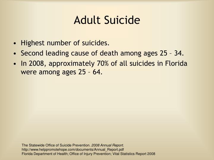 Adult Suicide
