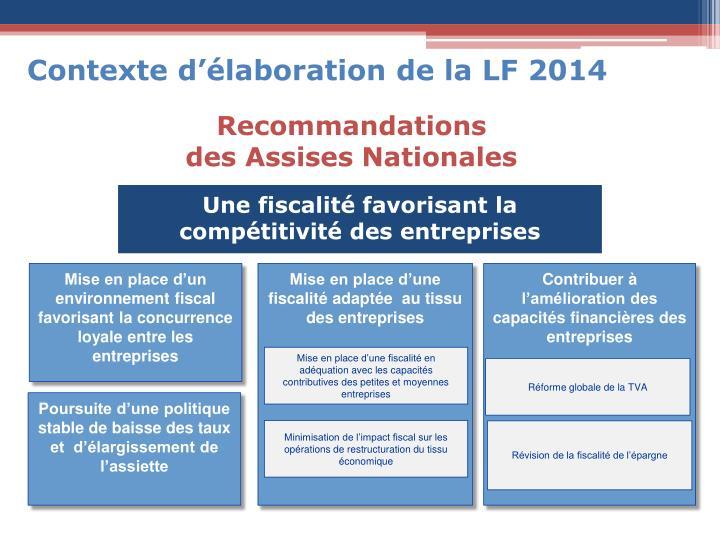 Contexte d'élaboration de la LF 2014