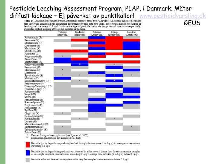 Pesticide Leaching Assessment Program, PLAP, i Danmark. Mäter diffust läckage – Ej påverkat av punktkällor!