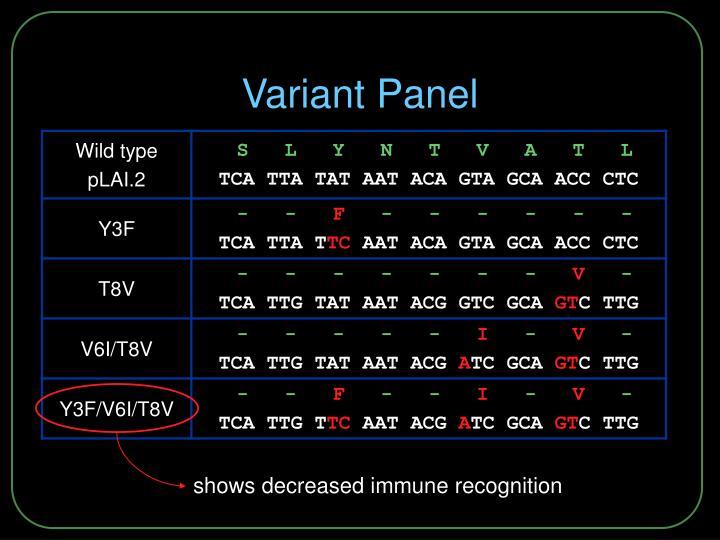 Variant Panel