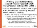 podmioty gospodarki narodowej zarejestrowane w rejestrze regon w wojew dztwie podkarpackim w 2005 r