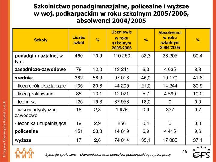 Szkolnictwo ponadgimnazjalne, policealne i wyższe