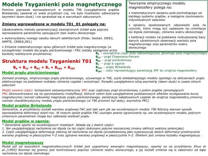 Modele Tsyganienki pola magnetycznego