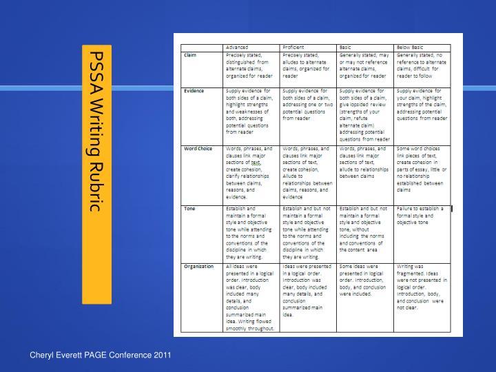 PSSA INFORMATIONAL WRITING RUBRIC GRADE 8