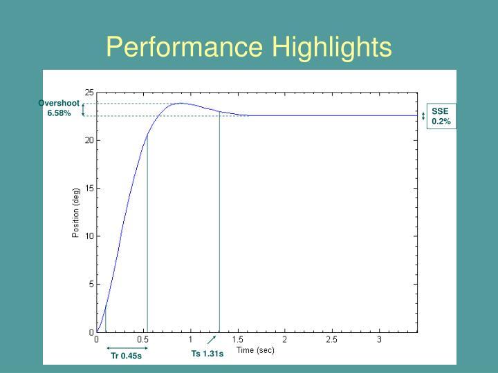 Performance Highlights