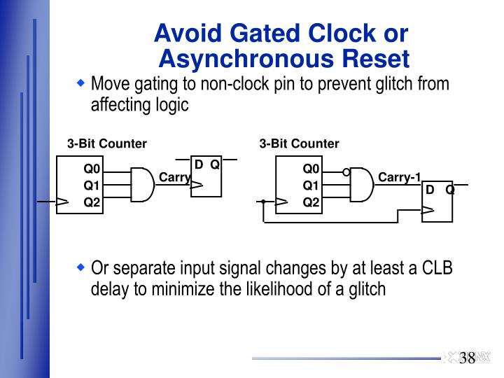 Avoid Gated Clock or