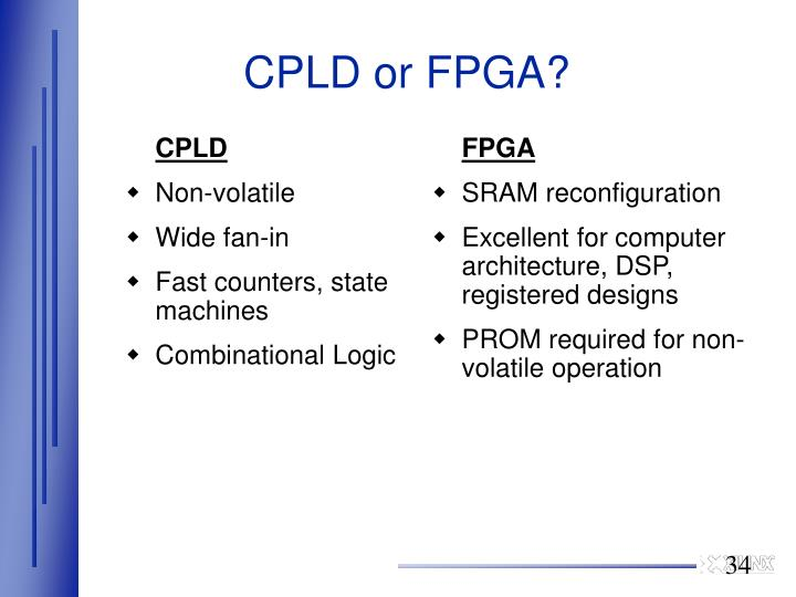 CPLD or FPGA?