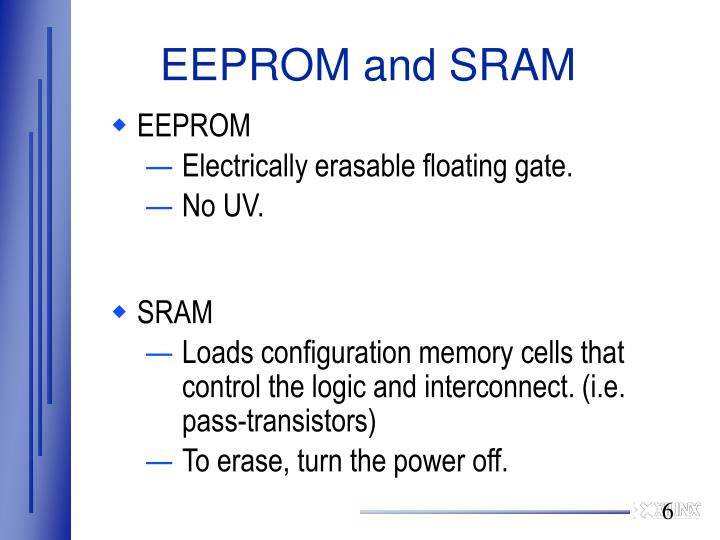 EEPROM and SRAM