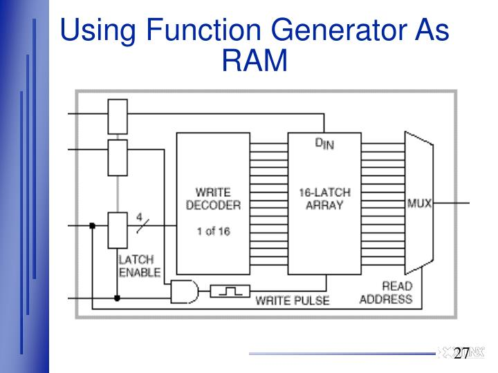 Using Function Generator As RAM