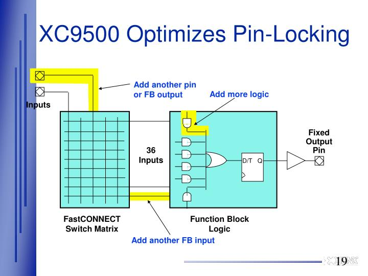 XC9500 Optimizes Pin-Locking