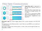 fiber optic communication2