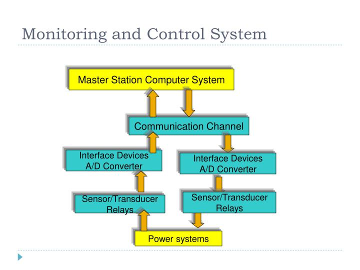 Monitoring and Control System