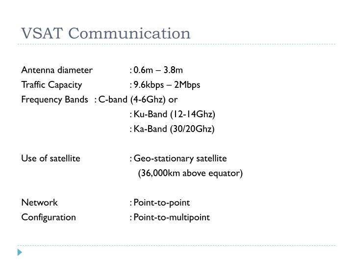 VSAT Communication