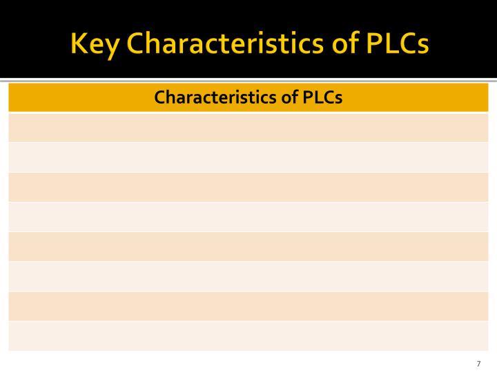 Key Characteristics of PLCs