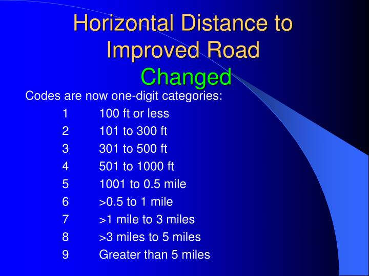 Horizontal Distance to Improved Road