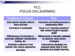 plc focus on learning
