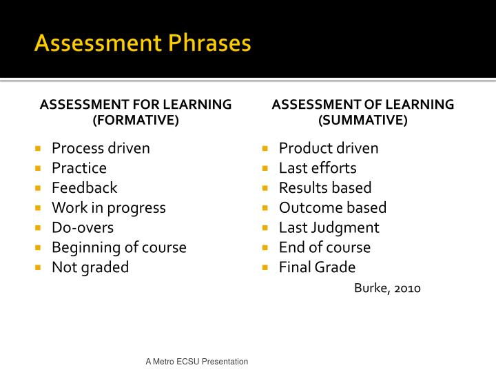 Assessment Phrases