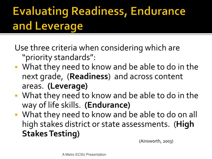 Evaluating Readiness, Endurance and Leverage