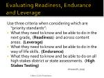 evaluating readiness endurance and leverage