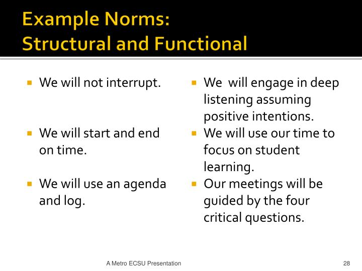 Example Norms: