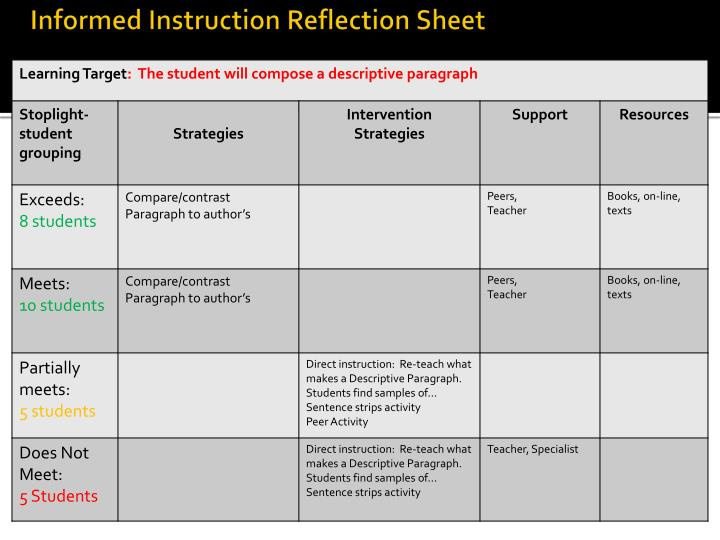 Informed Instruction Reflection Sheet