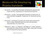 resources for developing priority standards